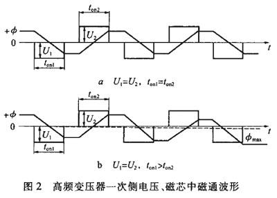 当电压U是常数时,磁通φ将随时间的增长而线性增大.对于图2a所示