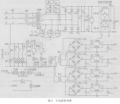 此时合上kb1,交流接触器qc带电,主电路输出0-200v的直流电压;此时如需